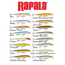 SCATTER RAP MINNOW RAPALA